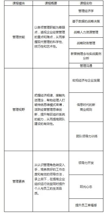 经理人课程 经理人课程定制 定制经理人课程