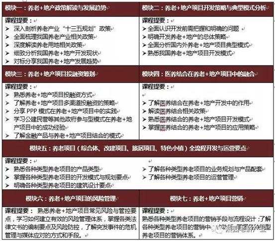 北京大学养老+地产高级研修班招生简章【官网课程】