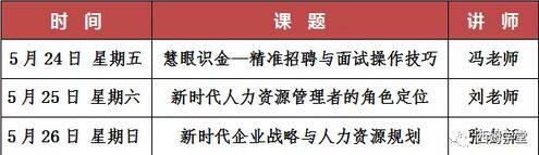 清华大学实战型人力资源总监高端班2019年5月24-26日上课通知