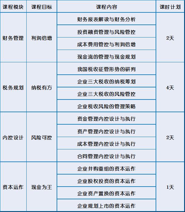 北京大学企业领导者总裁班 北京大学企业领导者研修班 北京大学财税管理总裁班 北京大学风险管控研修班