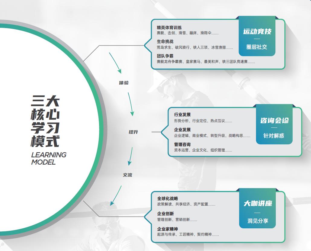 """深潜学院—""""中国新企业家精神""""计划"""